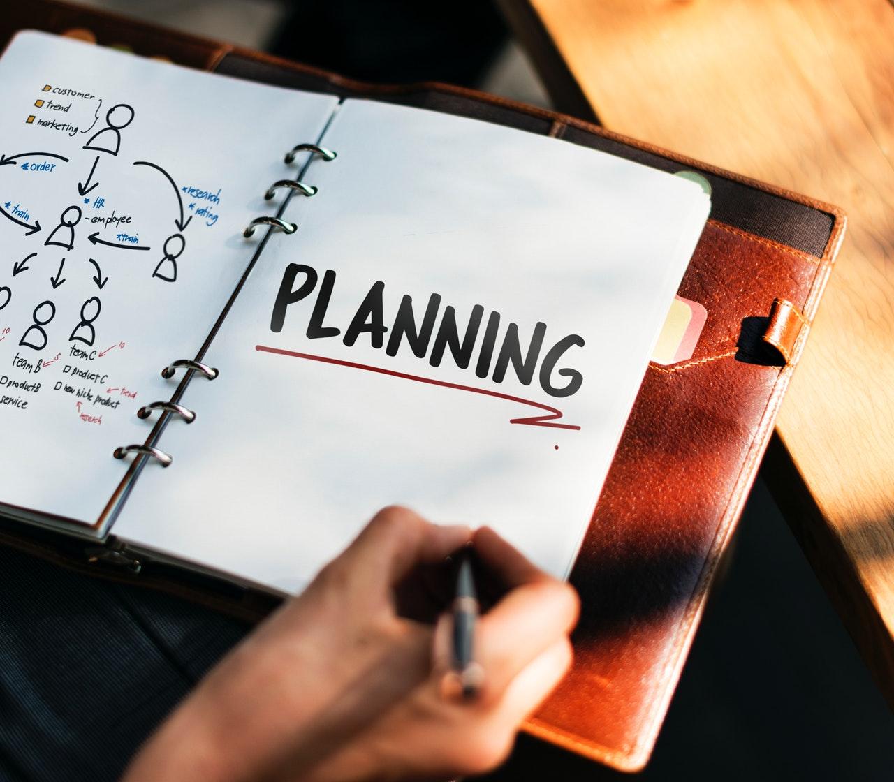 第六讲 新企业开办与计划制定